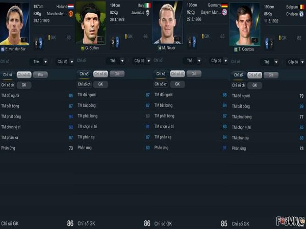 Top 5 thủ môn hay nhất fifa online 3