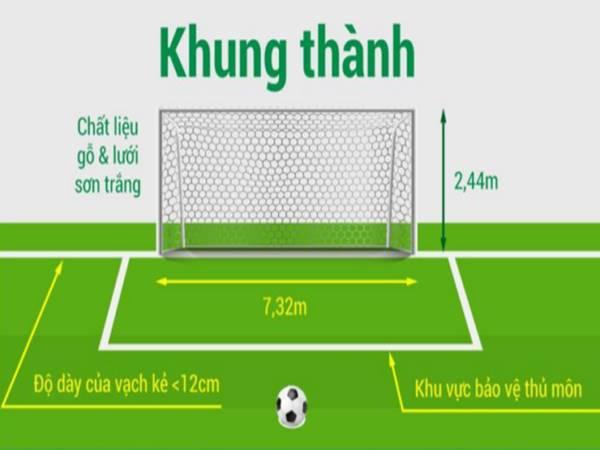 Kích thước sân bóng đá 11 người là bao nhiêu chuẩn quốc tế