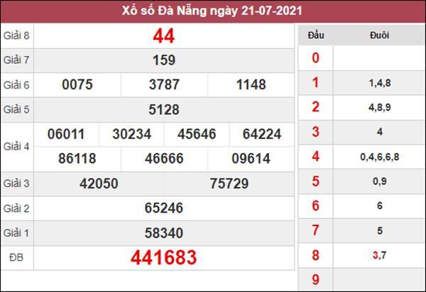 Soi cầu KQXS Đà Nẵng 24/7/2021 thứ 7 chốt loto số đẹp